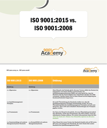 iso 9001 version 2008 manual free download